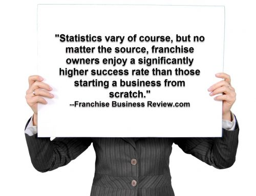 Franchising Success … Fact or Fantasy?